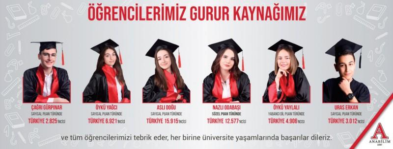 Üniversite Giriş